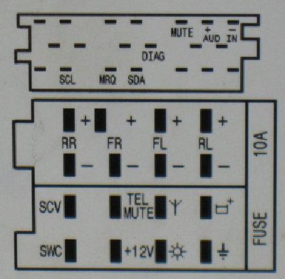 инструкция к магнитоле opel sc