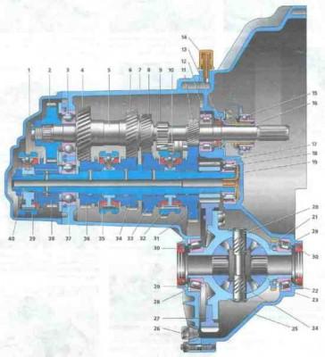 "Доработана ли на новой  ""kw Калине/kw "" механическая kw коробка передач передач калина схема."