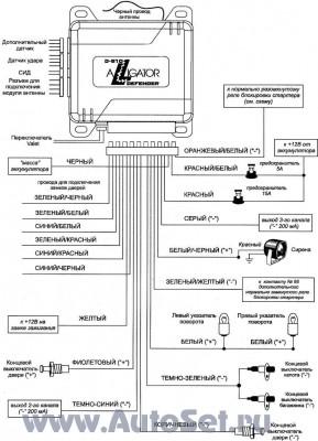 Освещения мачты. Электрических схем автомобиля ford maverick.