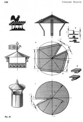 схемы изготовления дымников (флюгарок) различных типов.