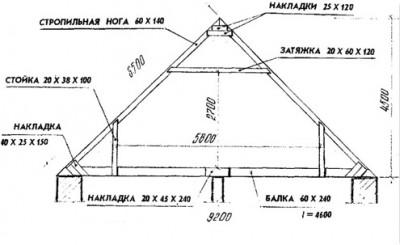 схема сборки крыши.
